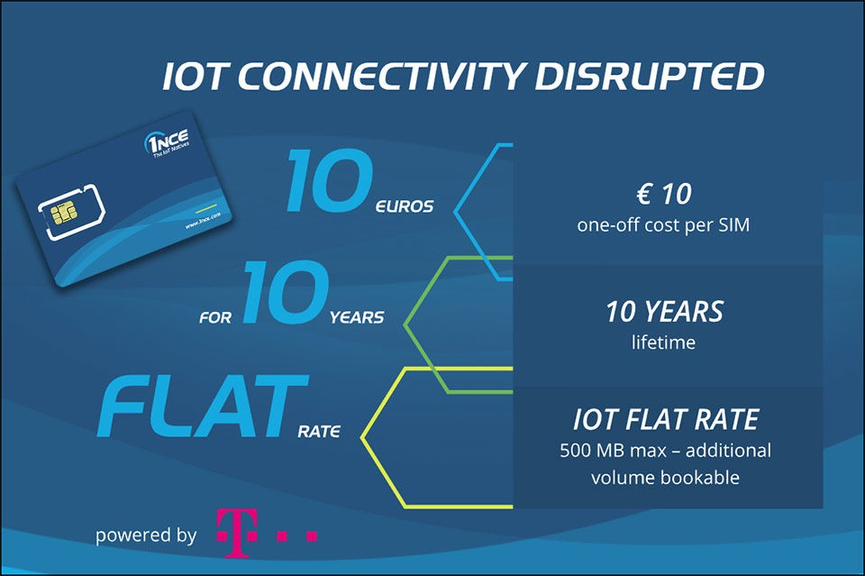 IoT Daten-Flatrate
